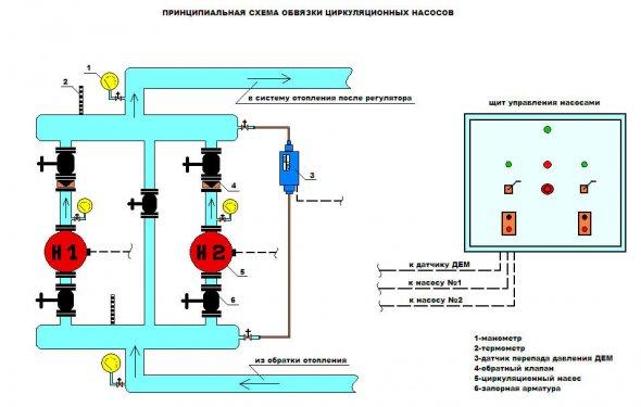Автоматизация систем контроля