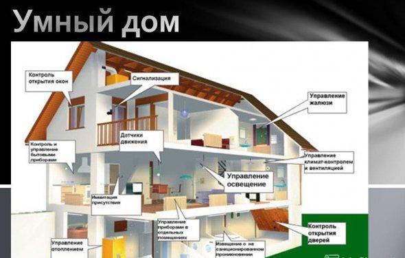 1 Доклад по теме: мный дом